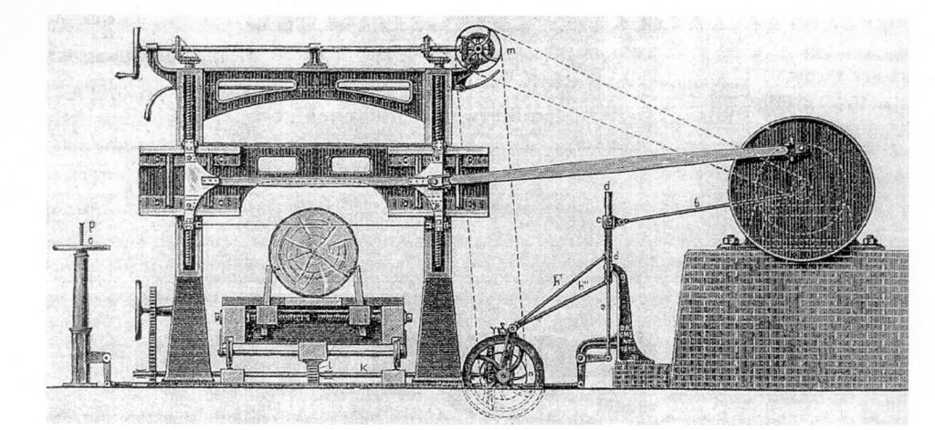 Modell Sägemaschine 1910